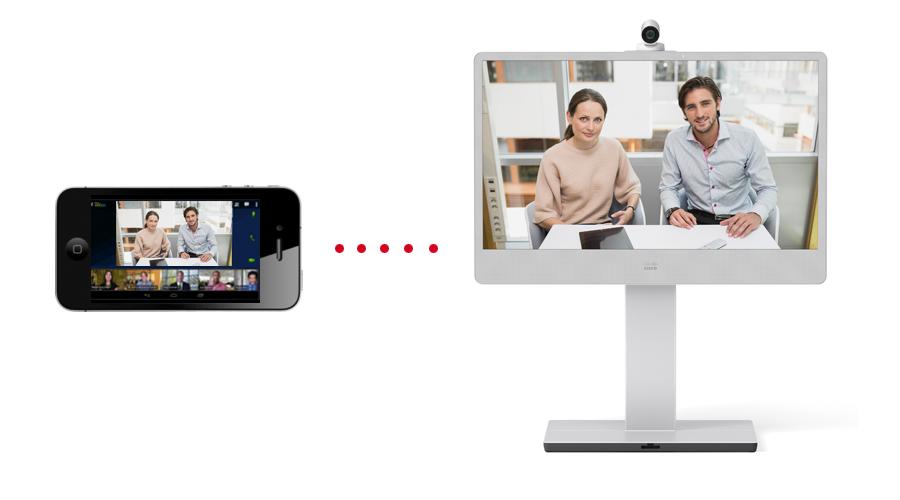Cisco-Proximity Présence télécommande