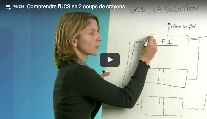 Cisco - Comprendre l'UCS