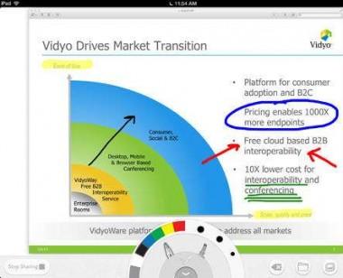 VidyoSlate - Vydio Drives Market Transition