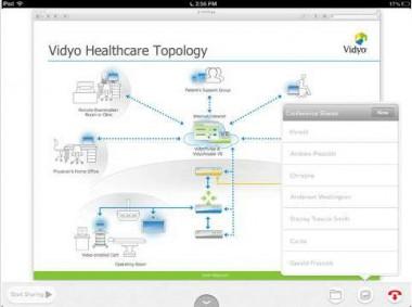 VidyoSlate - Vidyo healthcare Topology