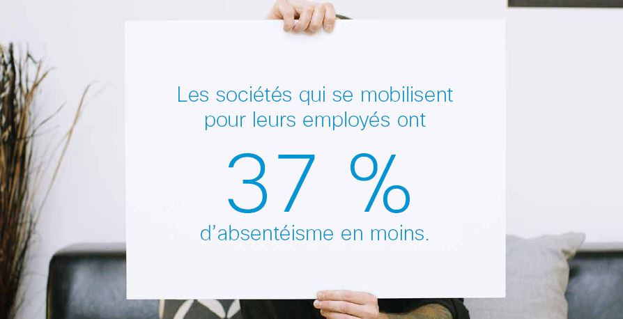 Absenteisme et engagement des collaborateurs
