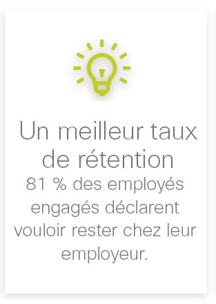 Avantages engagement des collaborateurs
