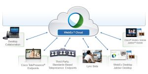 Cisco CMR et Cisco WebEx, le duo gagnant de la collaboration dans le Cloud !