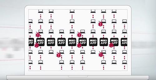 Cisco AMP - La fonctionnalité d'analyse de trajectoire