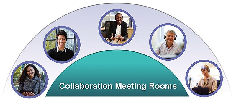 Cisco CMR - Cisco collaboration meeting room