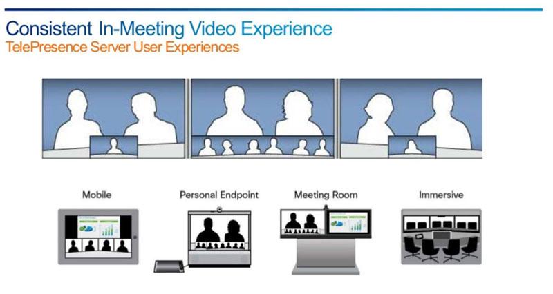 CMR Cloud in meeting video experience