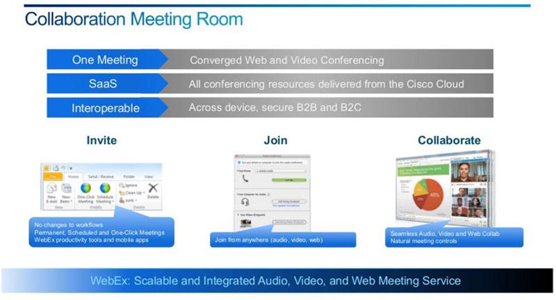 CMR Cloud invite join collarorate