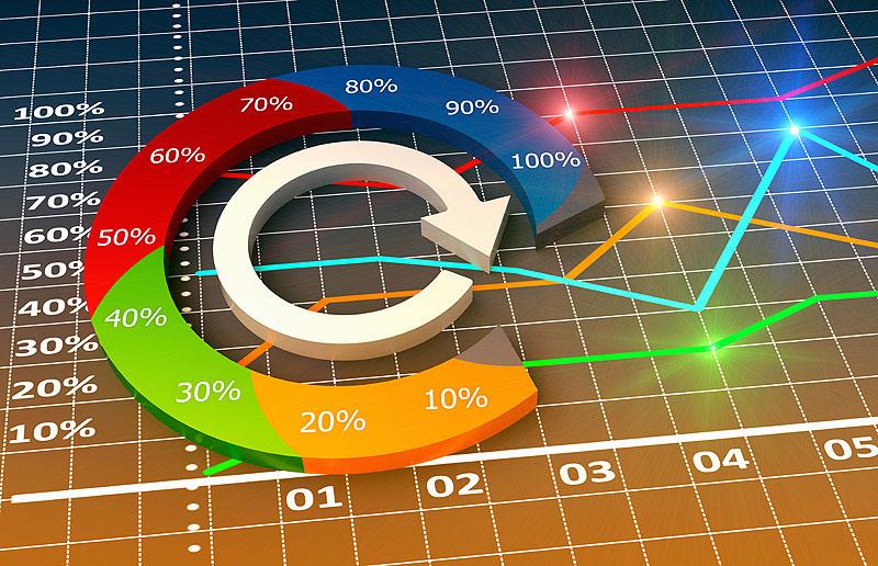 L'efficacité opérationnelle d'une entreprise avec les Communications unifiées