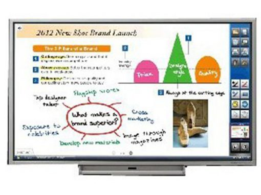 Sharp interactive whiteboard